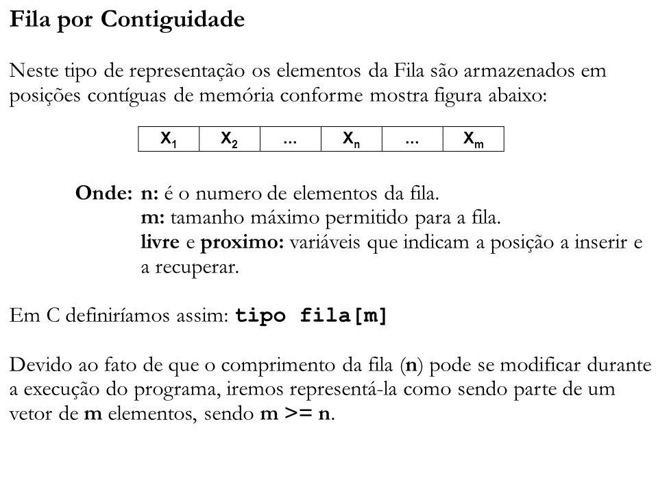 Fila por Contiguidade Neste tipo de representação os elementos da Fila são armazenados em posições contíguas de memória conforme mostra figura abaixo: Onde: n: é o numero de elementos da fila. m: tamanho máximo permitido para a fila. livre e proximo: variáveis que indicam a posição a inserir e a recuperar. Em C definiríamos assim: tipo fila[m] Devido ao fato de que o comprimento da fila (n) pode se modificar durante a execução do programa, iremos representá-la como sendo parte de um vetor de m elementos, sendo m >= n.